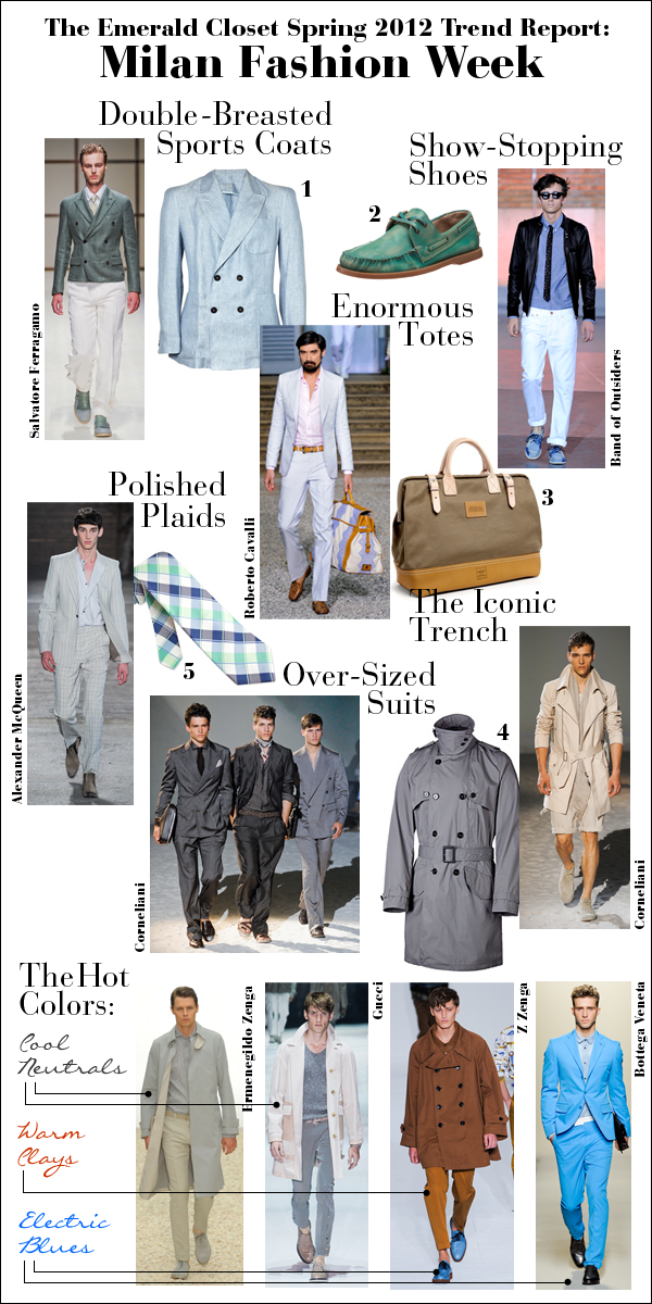 Milan Fashion Week Spring 2012 Trends - Men